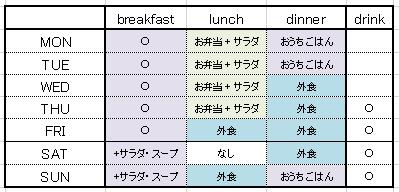 food_schedule
